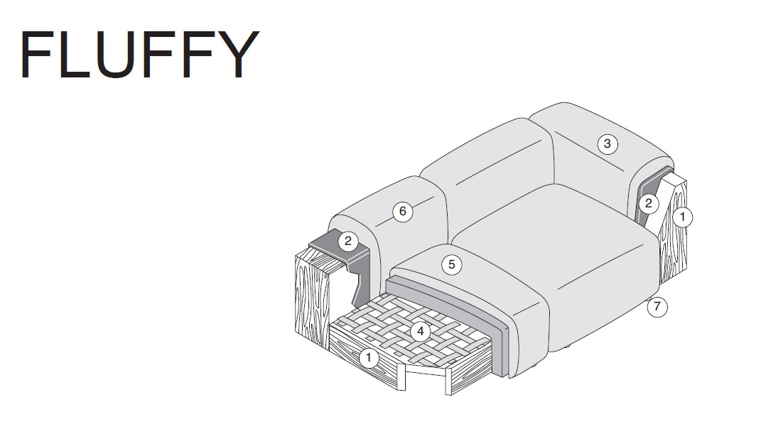 META - FLUFFY