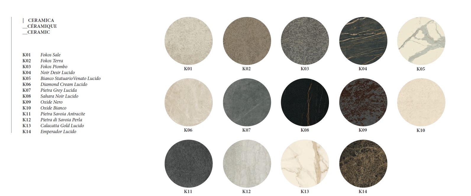 COMPAR - керамики
