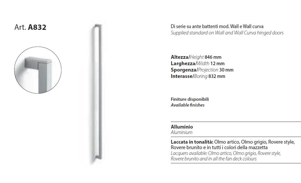 MARONESE - ручки для шкафов