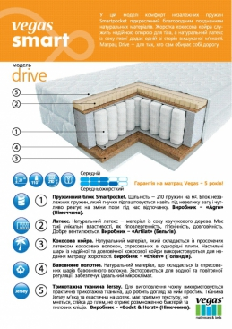 Матрас VEGAS-Smart - моталь Drive